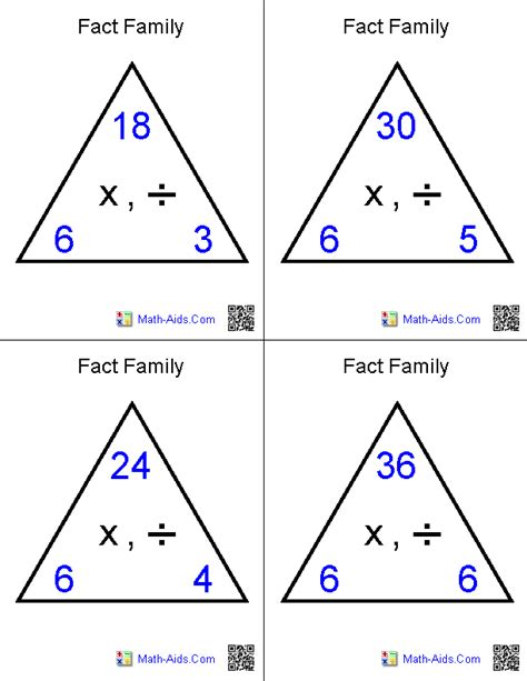 how to make multiplication flash cards multiplication and division fact family flash cards math