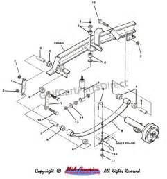 1984 1991 club car ds gas club car parts amp accessories