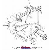 1984 1991 Club Car DS Gas  Parts &amp Accessories