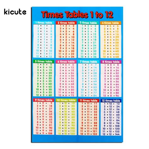 tavola pitagorica tabelline da stare excellent laminated educational times tables mathematics