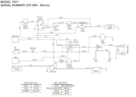 wiring diagram for cub cadet wiring diagram with description