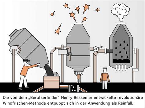 bessemer process diagram the bessemer process by kl 225 ra zahr 225 dkov 225 environment