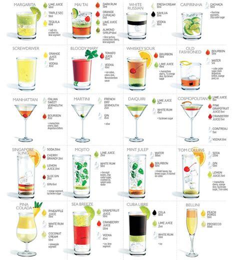 top 20 cocktails tragos y copas recetas de cocktails