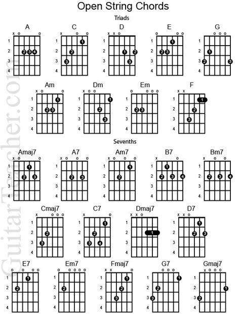 String For Beginners - 25 best ideas about guitar for beginners on