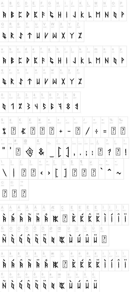 Dafont Runes | ancient runes dafont com