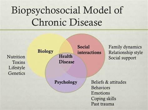 sle biopsychosocial assessment report mindbasedhealing an alternative therapy