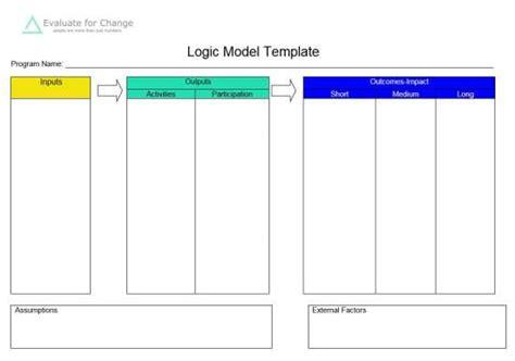 5 Blank Logic Model Templates Formats Exles In Word Excel Program Evaluation Logic Model Template