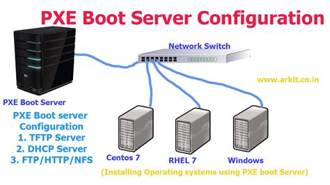 best mail server linux how to configure mail server in linux step by step