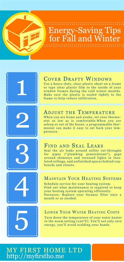 two strategies for saving money on a residence fall and winter energy saving tips my home