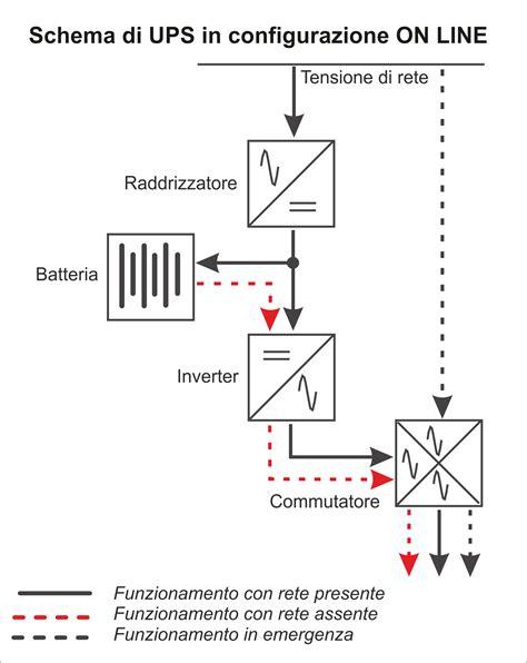 gruppo di continuit 224 simbolo ups schema elettrico bypass ups fare di una mosca