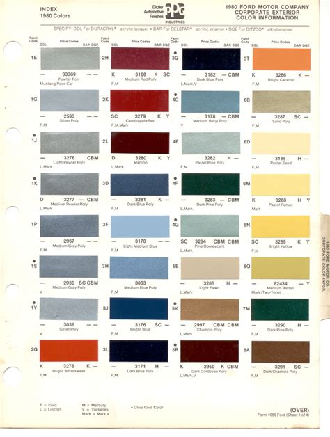 pin ppg paint codes on