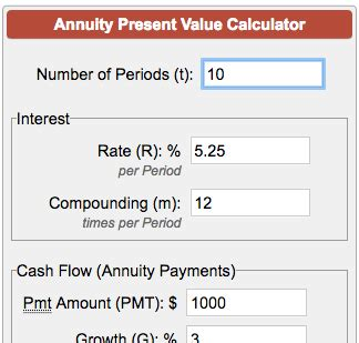 annuity due table formula brokeasshome