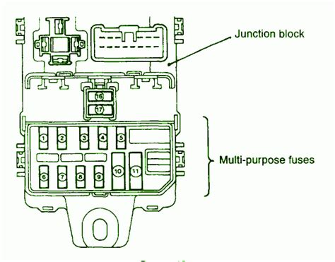 mitsubishi 5g mirage fuse box diagram circuit wiring