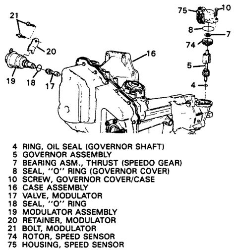 buick lesabre transmission problems 99 buick century transmission problems 99 engine