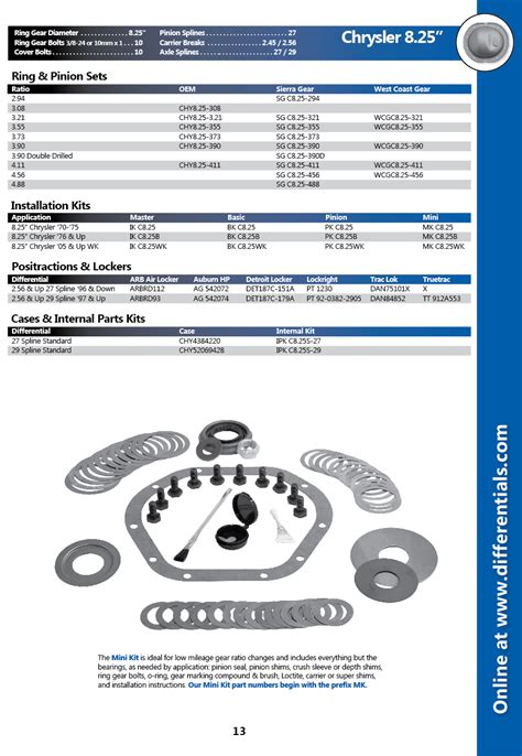 Chrysler 8 25 Locker by Chrysler 8 25 Quot Differential Parts West Coast Differentials