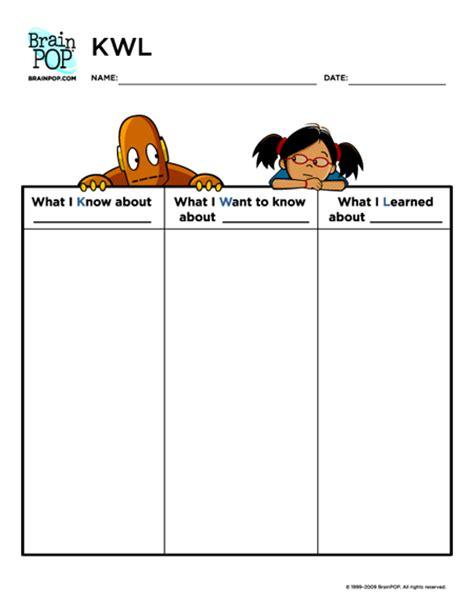 Printable Kwl Chart For Kindergarten