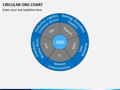 Circular Org Chart Powerpoint Template Sketchbubble Free Keynote Organization Chart Template