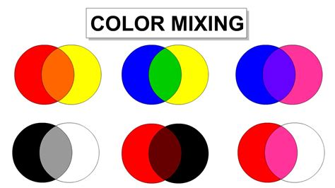 color mixes simple color mixing for children kids colors mixing