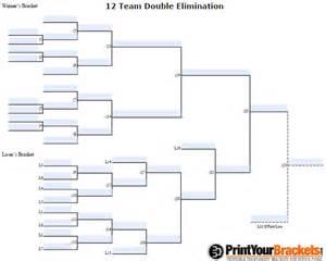 Fillable 12 team double elimination editable tourney bracket