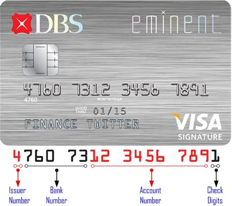 Credit Card Number Format Visa Mastercard Cracking 16 Digits Credit Card Numbers What Do They