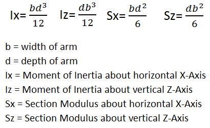 section modulus of weld power line systems inc rea crossarm components