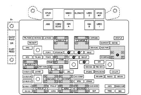 chevy impala starter wiring diagram find image