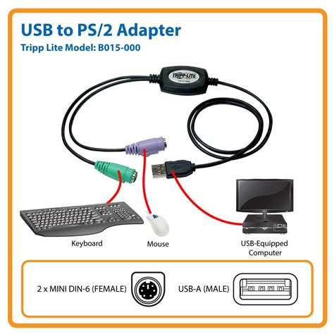 Usb To Ps2 wiring diagram playstation usb wiring diagram and schematics