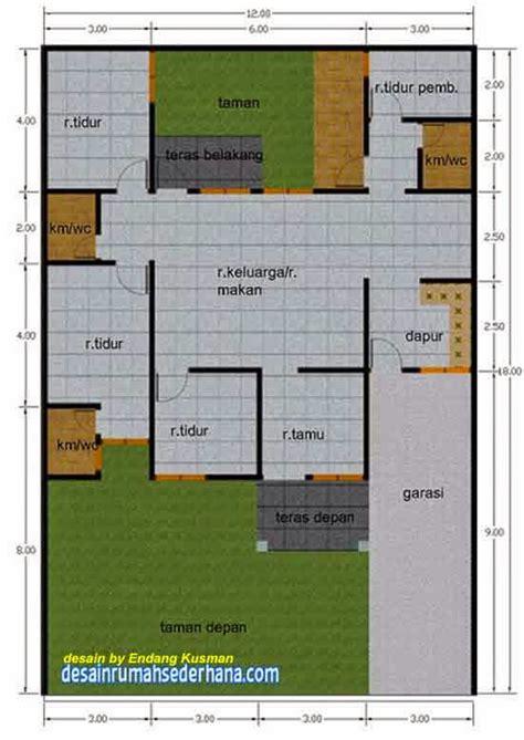 desain gapura dan rab pentingnya desain perencanaan dan rab bangunan rumah