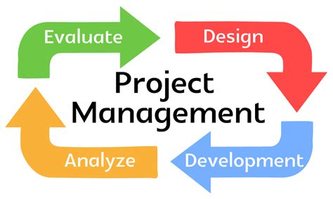 design management solutions avail the important functions of project management