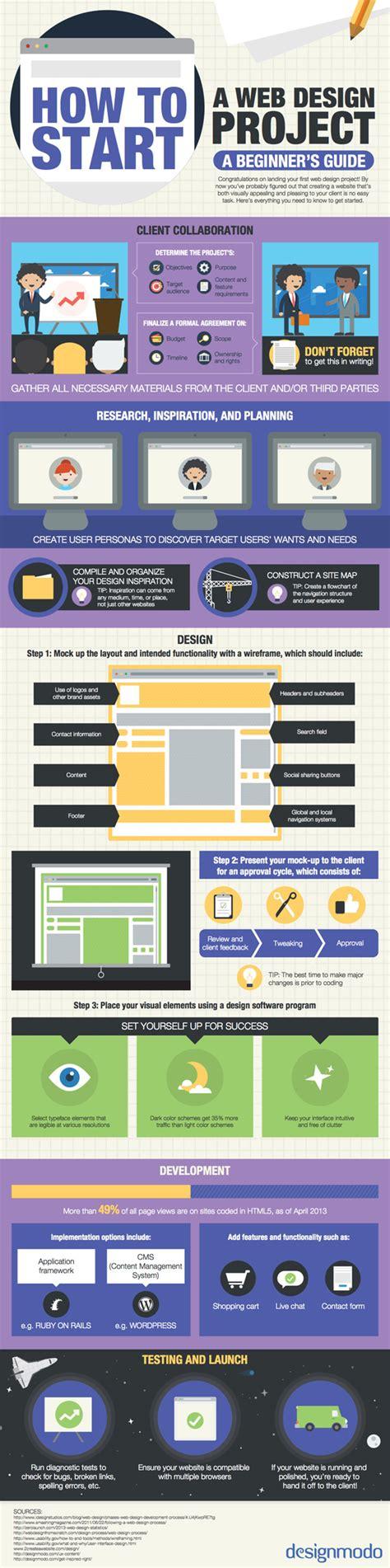 website layout guide 20 useful web design infographics tips tricks