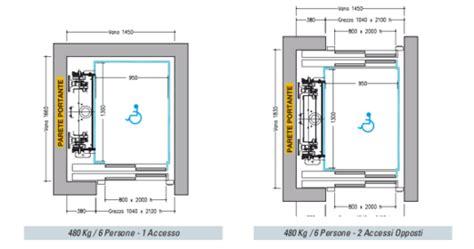 dimensionamento bagni pubblici dimensioni bagni pubblici sd05 187 regardsdefemmes