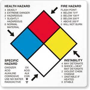 Chemical Label Template by Hazcom Labels Hazardous Communication Labels