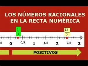 numeros salidores en la tombola los n 218 meros racionales en la recta num 201 rica fracciones