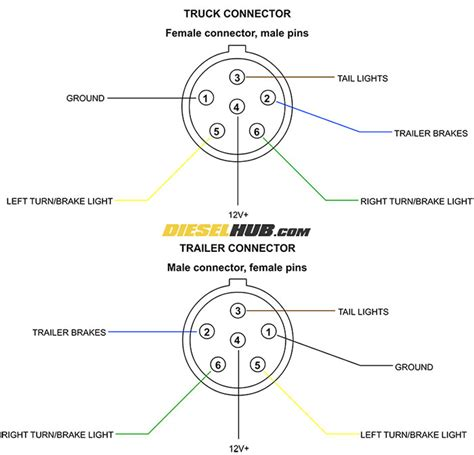 6 pin connector wiring diagram 6 prong trailer wiring