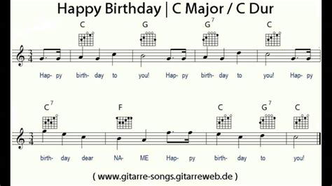 Piano Key Notes by Happy Birthday To You C Major C Dur Youtube