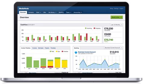best of the accountant the ten best accounting apps for small business owners who