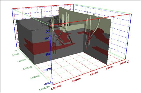 layout view in arcscene entervol tools c tech development corporation
