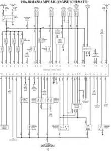 95 mazda b4000 4 0l engine diagram 95 get free image about wiring diagram
