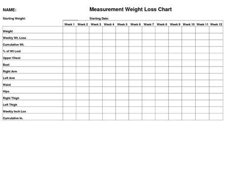 weight loss chart fresh printable body measurement chart elmaya us