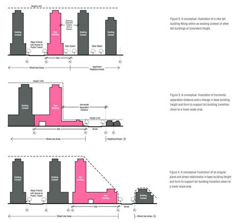 how many feet is 150 meters how many feet is 150 meters home design wall