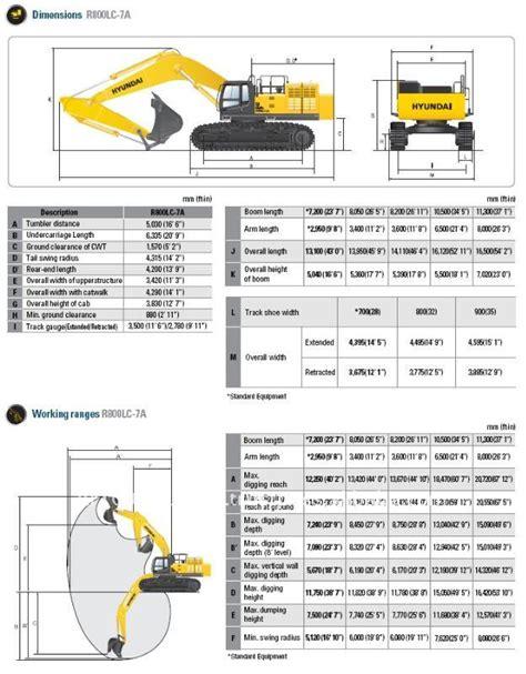 hyundai excavator specs cat 330 excavator load chart images