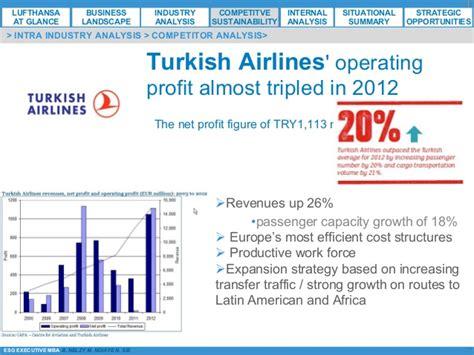Sacramento State Executive Mba Cost by Lufthansa Strategy Analysis