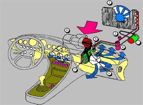 Klimaanlage Pr Fen Auto by Die Fahrzeuge Werden 10 17 14