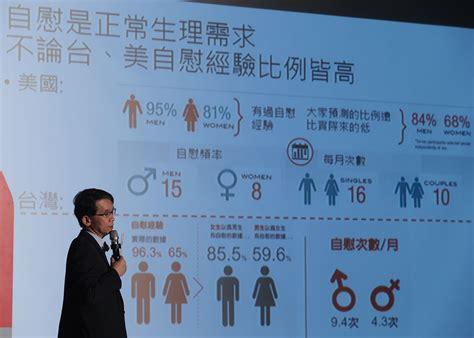 behaviour pattern en español use it or lose it taiwanese study finds 84 of married