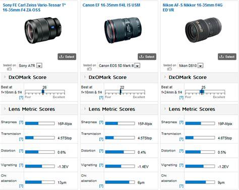Sony Zeiss Vario Tessar T Fe 16 35mm F 4 Za Oss sony vario tessar t fe 16 35mm f 4 za oss lens now shipping photo rumors