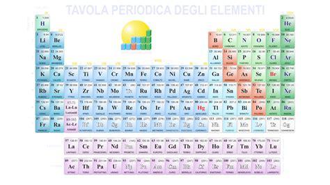 tavola periodica hd galleria di immagini della chimica