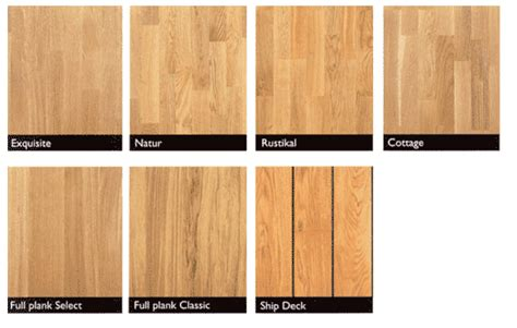 Hardwood Floor Types Brilliant Attractive Different Types Of Wood Flooring An Overview Of For Types Of Hardwood