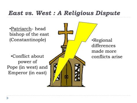Dispute Letter East West Ppt Byzantine Empire Powerpoint Presentation Id 5766779