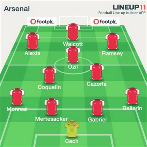 arsenal starting lineup arsenal vs manchester united preview and predicted
