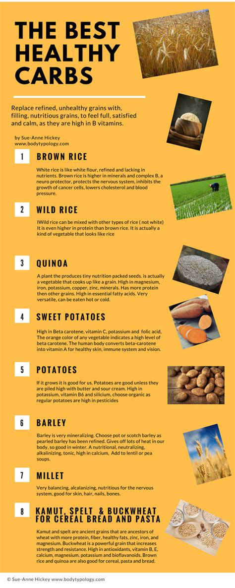 whole grains benefits whole grain list benefits of whole grains
